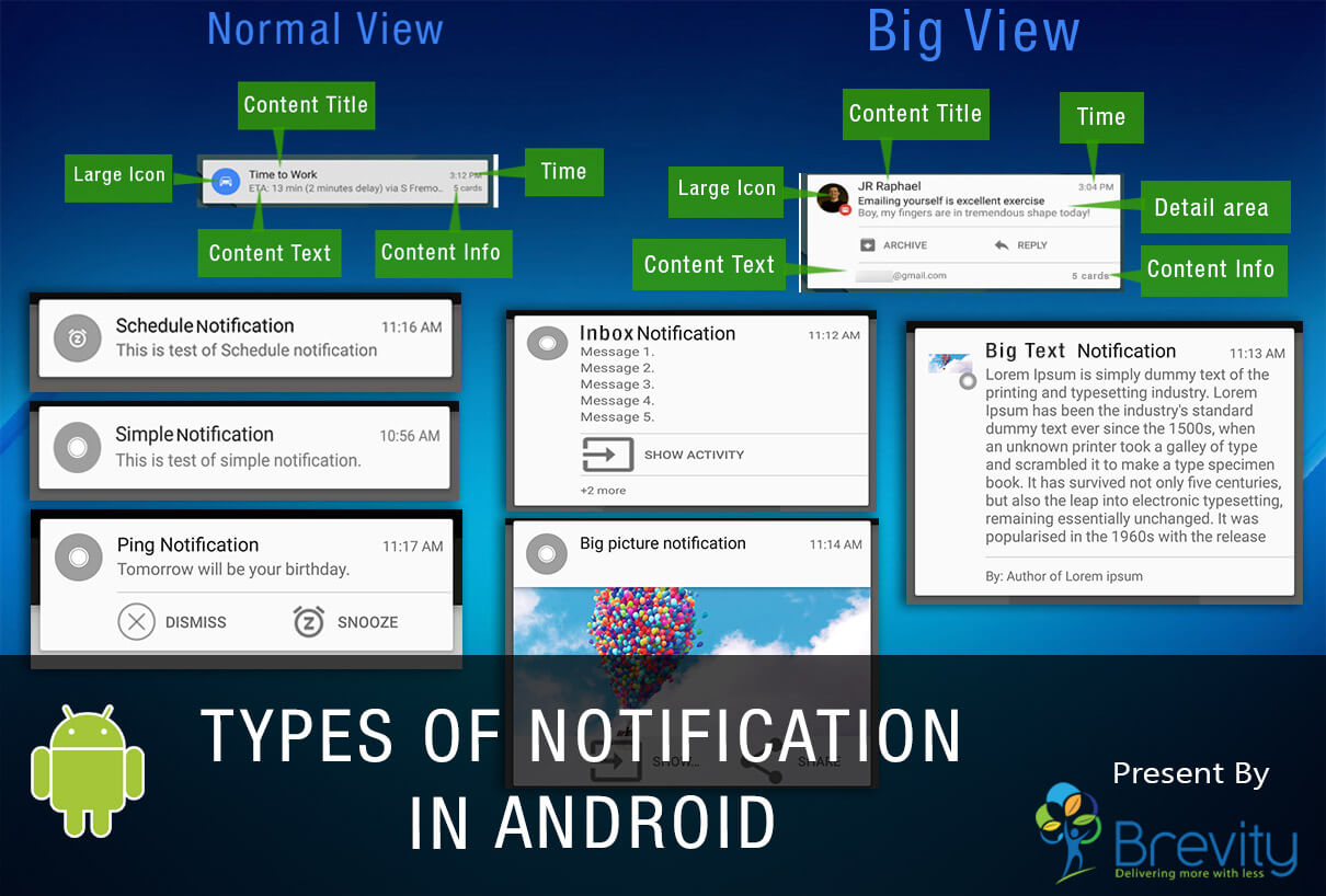 Different Types Of Notification In Android | Brevity Software